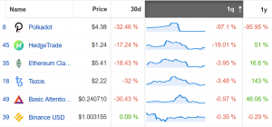 Coin Race: Top Winners/Losers of September and 3rd Quarter 2020 106