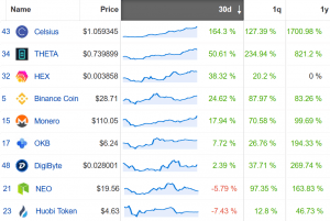 Coin Race: Top Winners/Losers of September and 3rd Quarter 2020 103