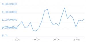 BitMEX Completes Accelerated Verification, Secures 'Vast Majority' Of Volume 102