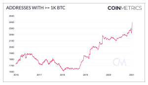 US Dollar and Coinbase Also Blamed For Bitcoin Sell-Off 102