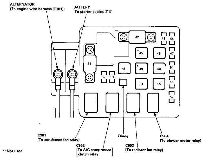 Honda Civic Fuse Box Diagrams
