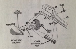 Jeep Grand Cherokee ZJ 19931998 How to Replace Upper and