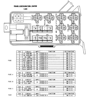Dodge Ram 19942001 Fuse Box Diagram  Dodgeforum