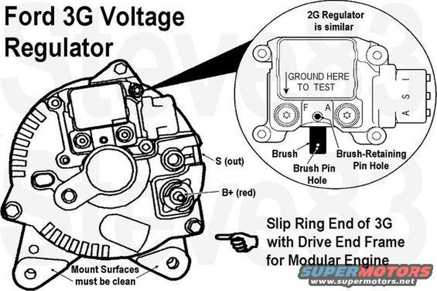 ford 6g alternator wiring diagram