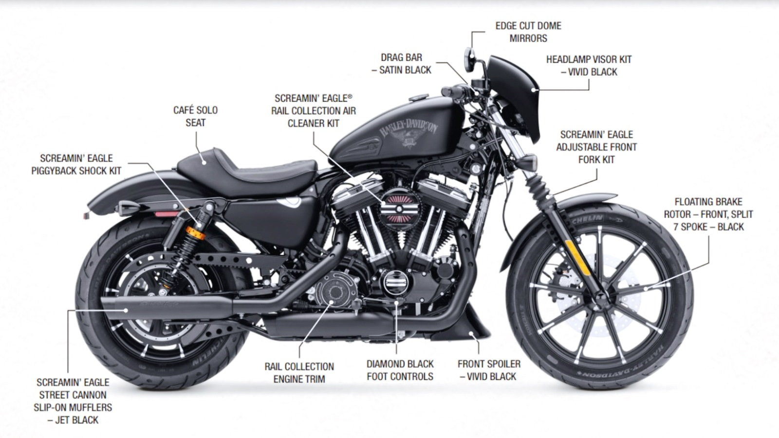Harley Softail Wiring Diagram