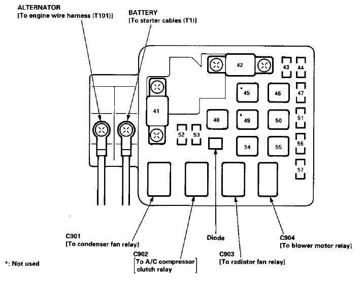 96 00 fuse3 40452?resize\=665%2C518\&ssl\=1 honda civic 96 fuse box 96 honda civic fuse box diagram free 99 civic fuse diagram at fashall.co