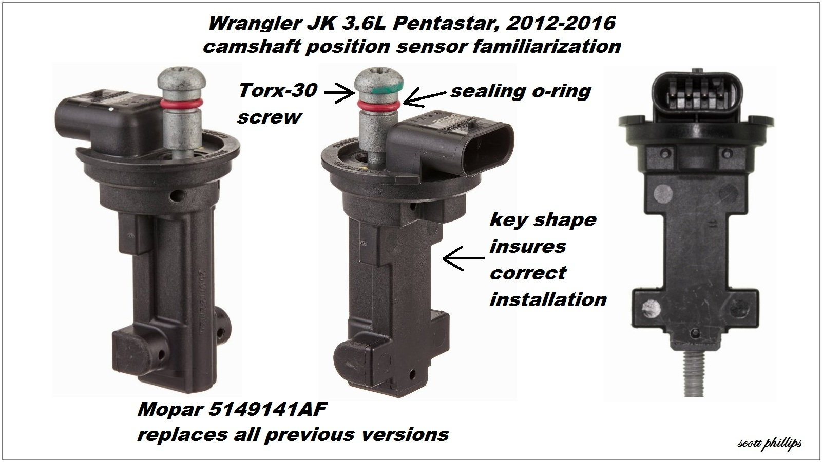 Jeep Cherokee Fuel Filter Replacement Wrangler