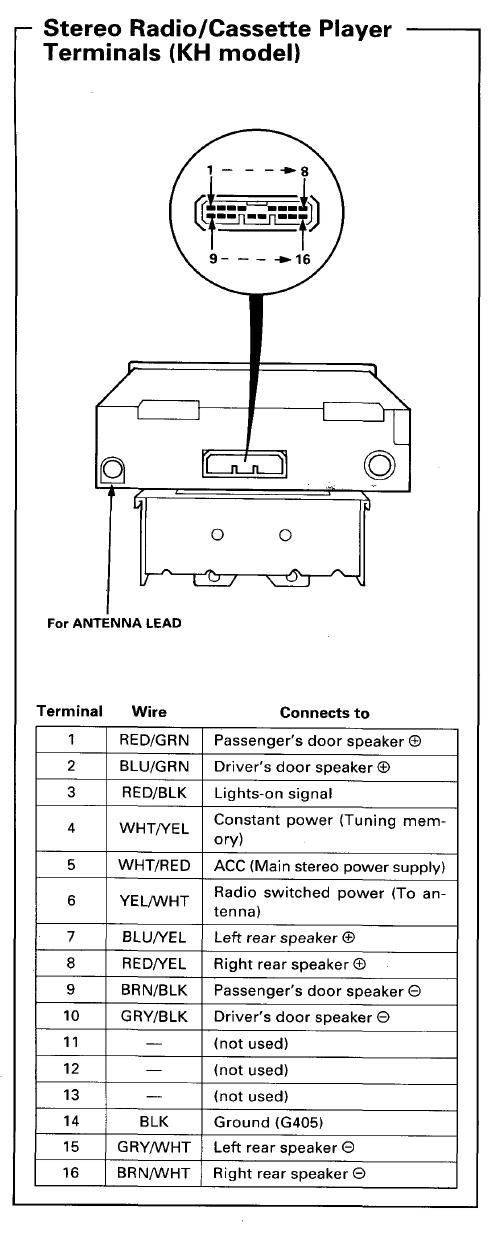 Factory 2003 Speaker Wiring Schematics Accord Honda