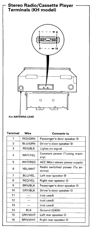 94 accord radio wiring diagram cant find the right one