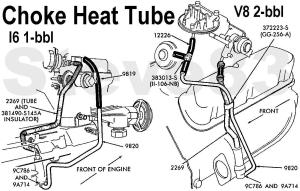 Choke Theory Question  Page 3  Ford Truck Enthusiasts Forums