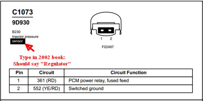ipr pigtail wiring matters  ford truck enthusiasts forums