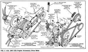 1986 F250 49L 300cu Straight 6 Belt Diagram  Ford Truck Enthusiasts Forums
