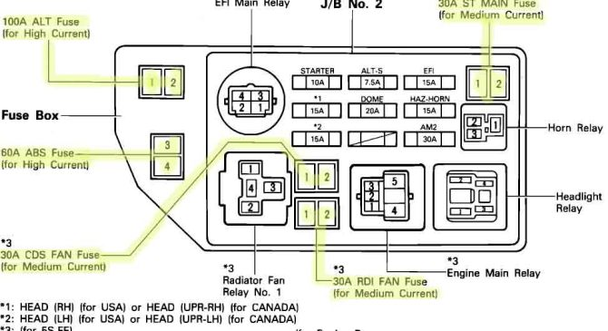 2001 toyota camry fuse box  wiring diagrams database tan