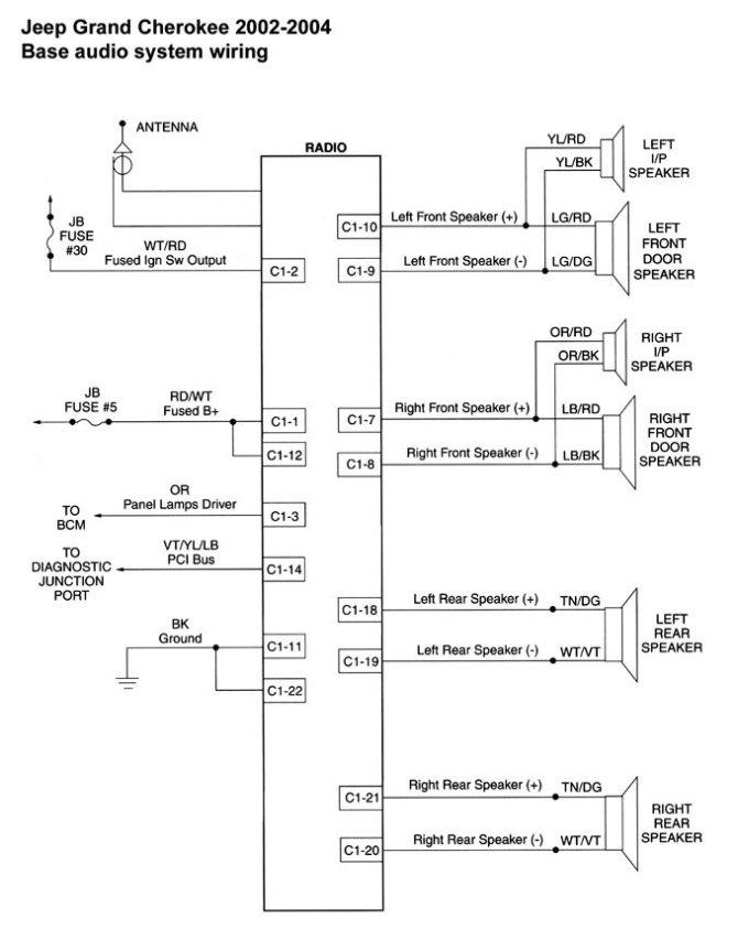 diagram download 99 jeep grand cherokee limited radio