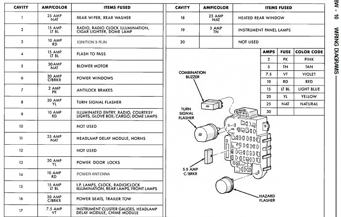 figure 1 xj fuse box 90017 1997 jeep cherokee wiring diagram efcaviation com 1993 jeep cherokee wiring diagram at reclaimingppi.co