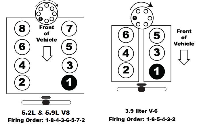 2001 Chrysler Sebring Engine Diagram