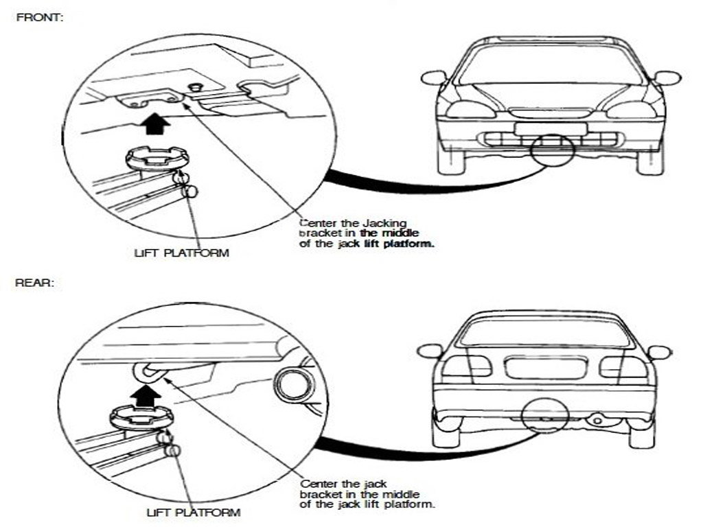 Honda Accord How To Jack Up Your Accord