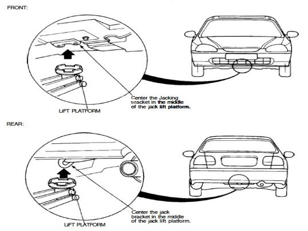 Wiring Diagram For Honda Civic