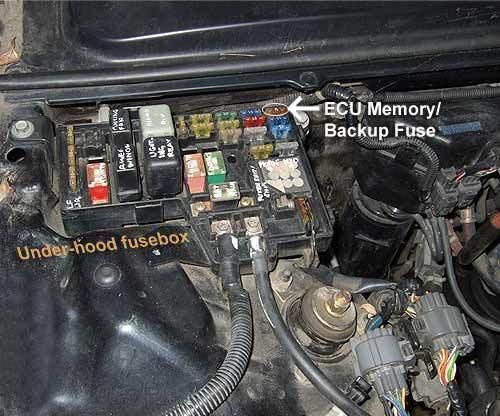 2001 Fuse Civic Honda Panel