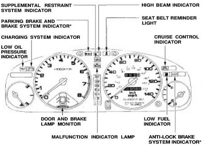 Honda Civic Dome Light Bulb Size