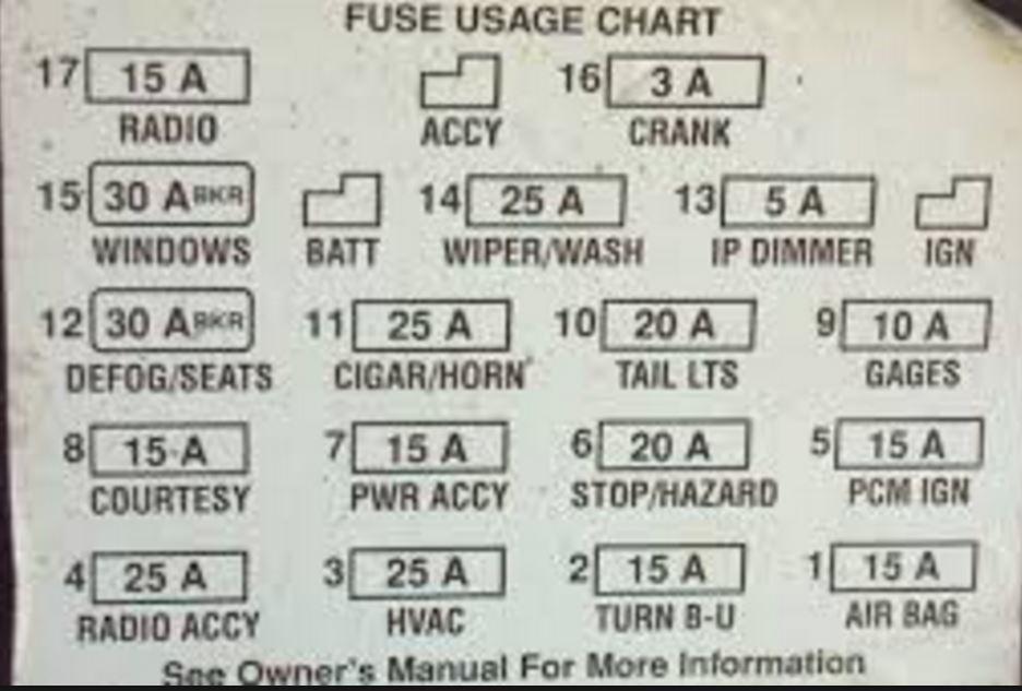 fuse box for 1998 camaro wiring wiring diagrams installations rh blogar co 2010 Camaro SS Spare Location 1969 Chevy Camaro SS