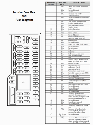 Ford Mustang V6 and Ford Mustang GT 20052014 Fuse Box Diagram | Mustangforums