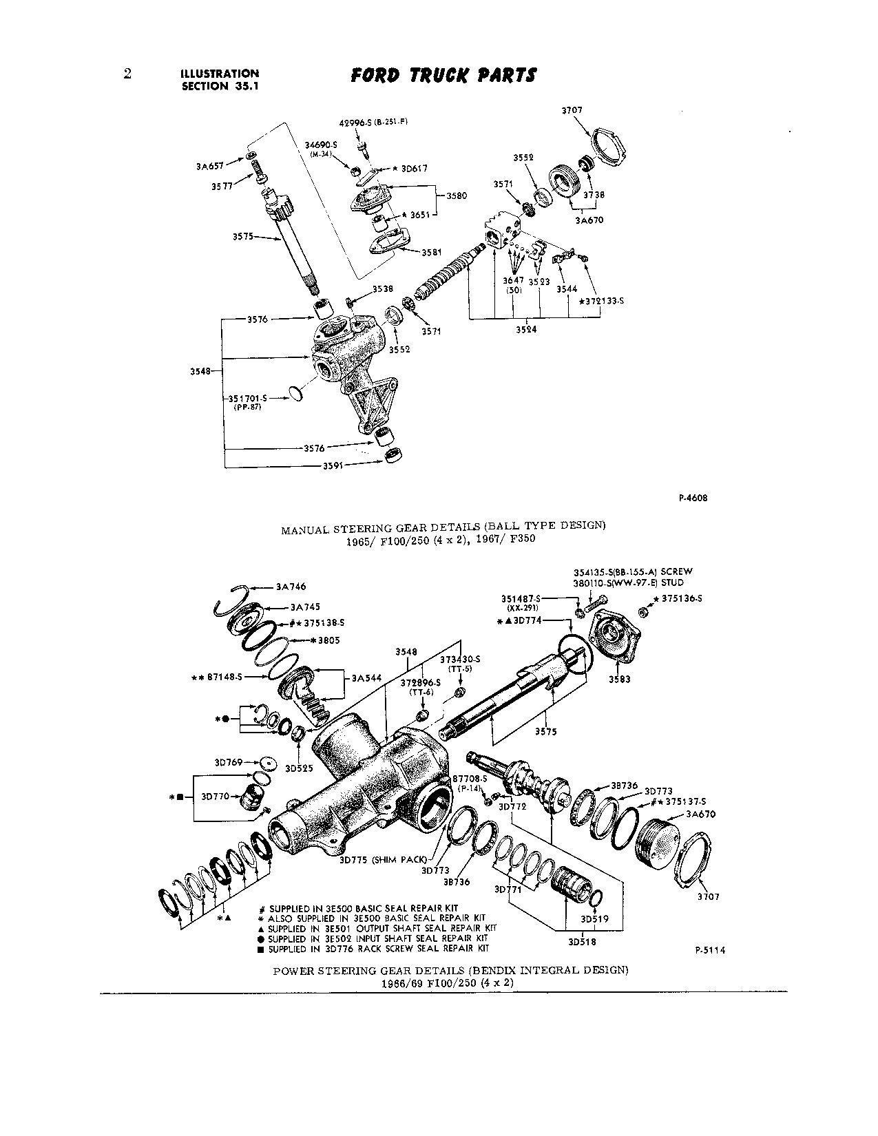 F250 Bendix Power Steering Gearbox Is Driving Me