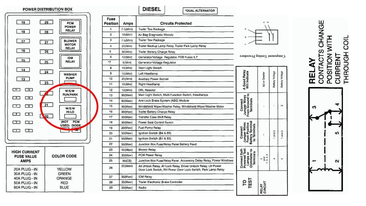 1999 Ford Expedition Fuse Box Diagram
