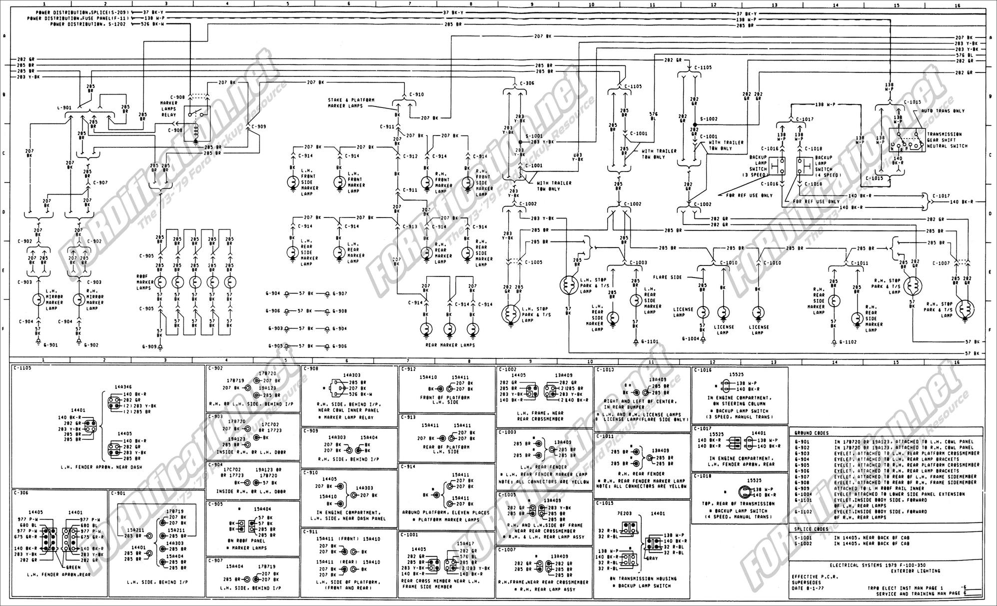 Msd Ignition Ford 460 Wiring Diagram