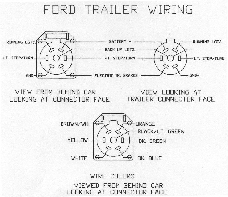 2017 Ford F550 Pto Wiring Diagram 66 Ford Truck Wiring Diagram – F250 Trailer Wiring Diagram