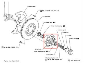 [Diagram To Change Wheel Bearing On A 2011 Toyota Venza