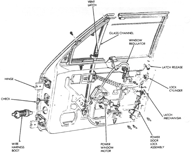 jeep wrangler wiring harness diagram jeep image 2004 jeep grand cherokee door wiring harness diagram wiring diagram on jeep wrangler wiring harness diagram