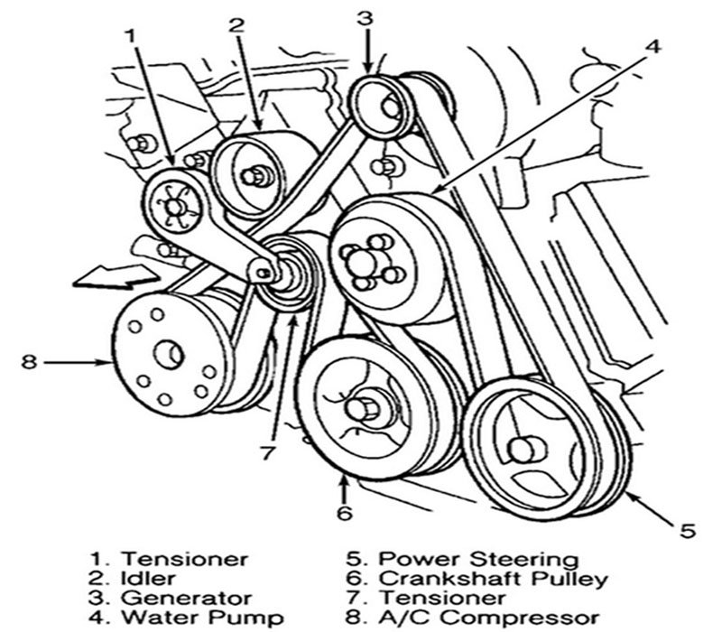 pulleydiagram 27012?resize=665%2C582 2003 ford mustang wiring schematic wiring diagram,2003 Ford Wiring Schematic