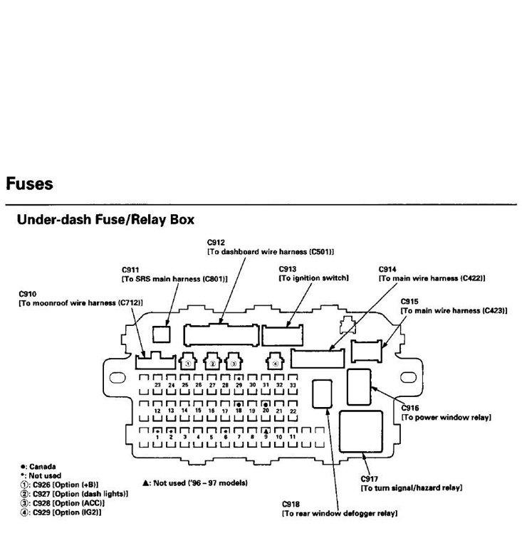 Honda accord 2003 interior fuse box billingsblessingbags org Honda Element Honda Edix Features Honda Edix Malaysia