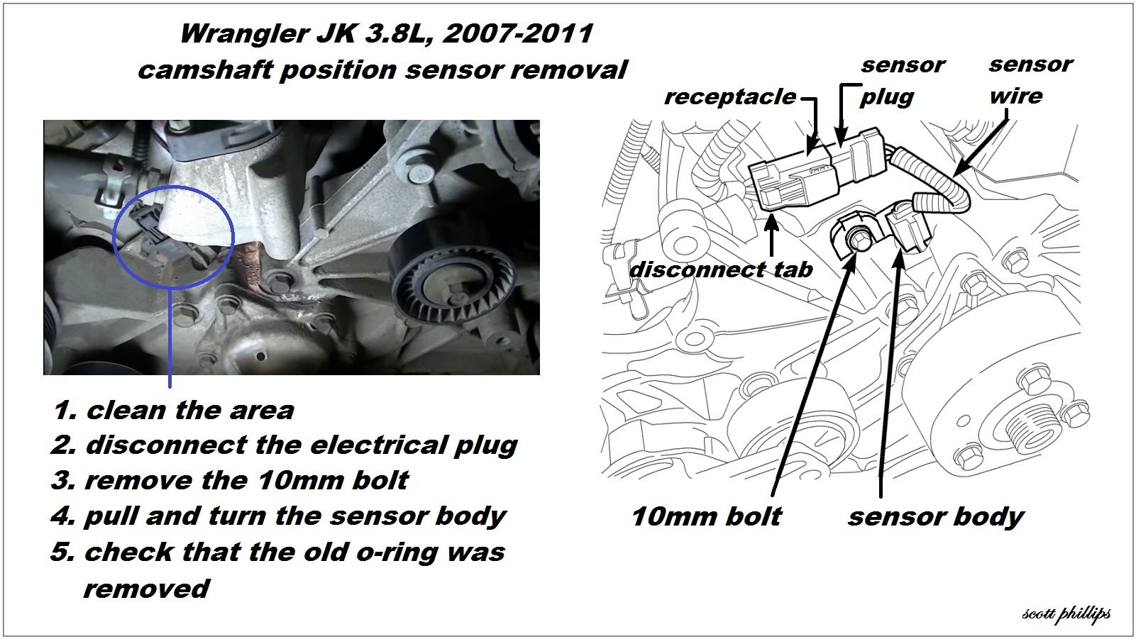 2008 Jeep Patriot Belt Diagram Trusted Schematics Wiring Forums Routing 3 8