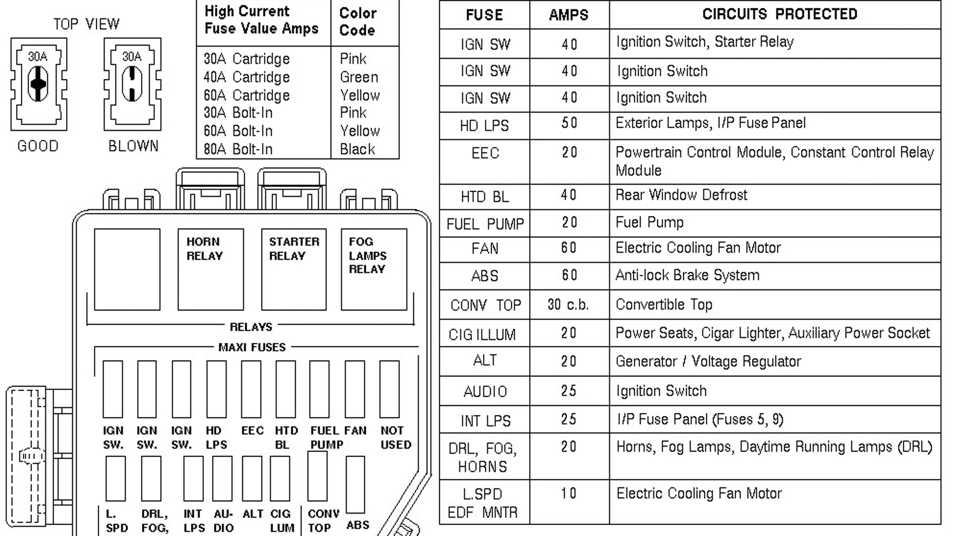 Ford Mustang V6 And Mustang Gt Fuse Box Diagram