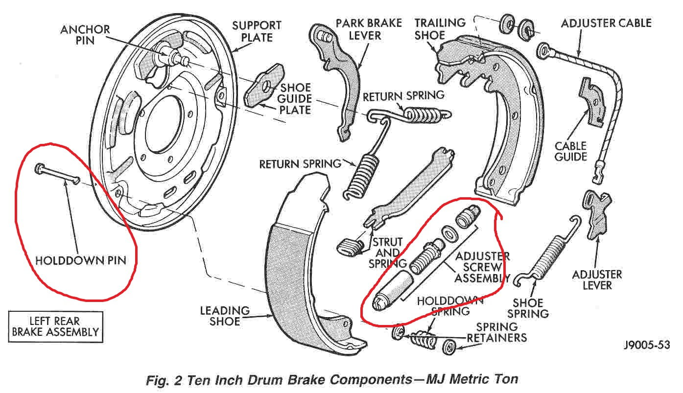 Need Your Help With Brakes Safety Concerns