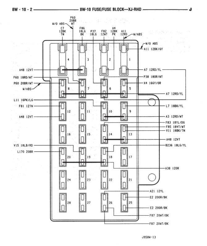 cherokee fuse box diagram  jaguar humbucker guitar wiring