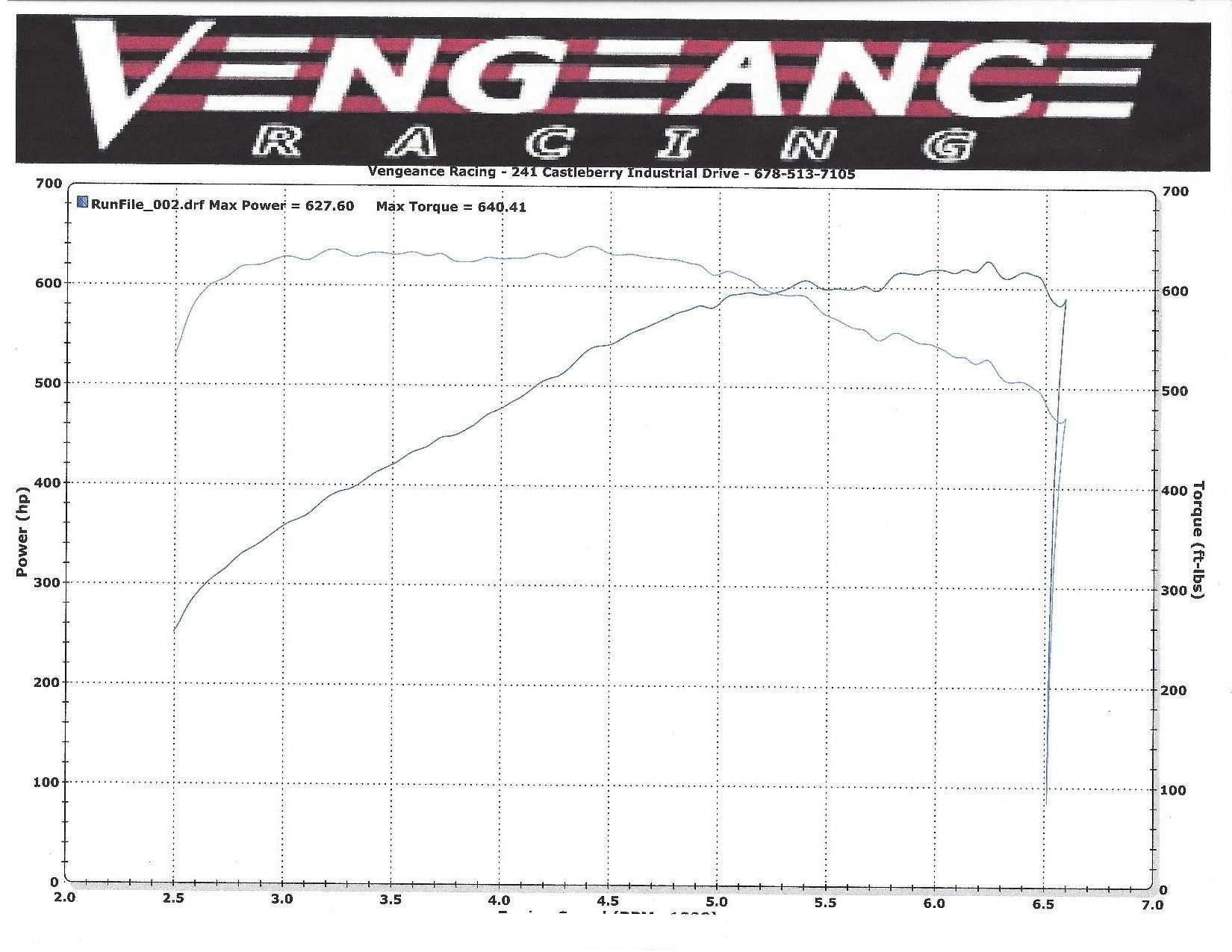 Vengeance Racing C7 Z06 Puts Down 660 Rwhp 660 Rwtq