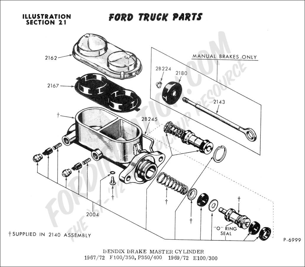 Master Cylinder For The Simple Minded