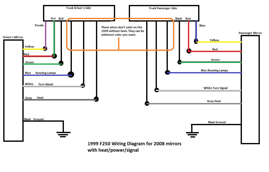 2008 F250 Mirror Wiring Diagram - Best Wiring Diagram 2017
