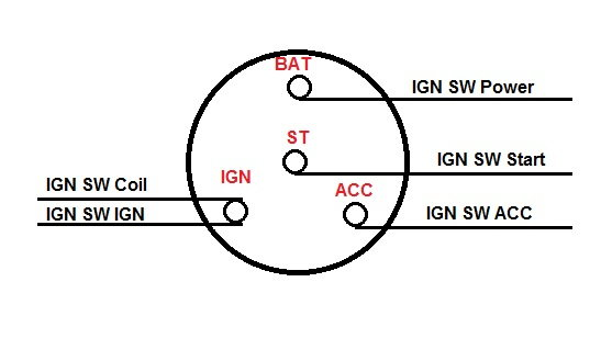 65 mustang ignition switch wiring diagram  wiring diagram