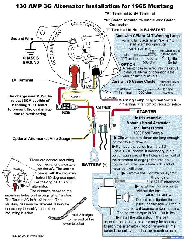 Wiring Diagram For A Ford Starter Relay The Wiring Diagram