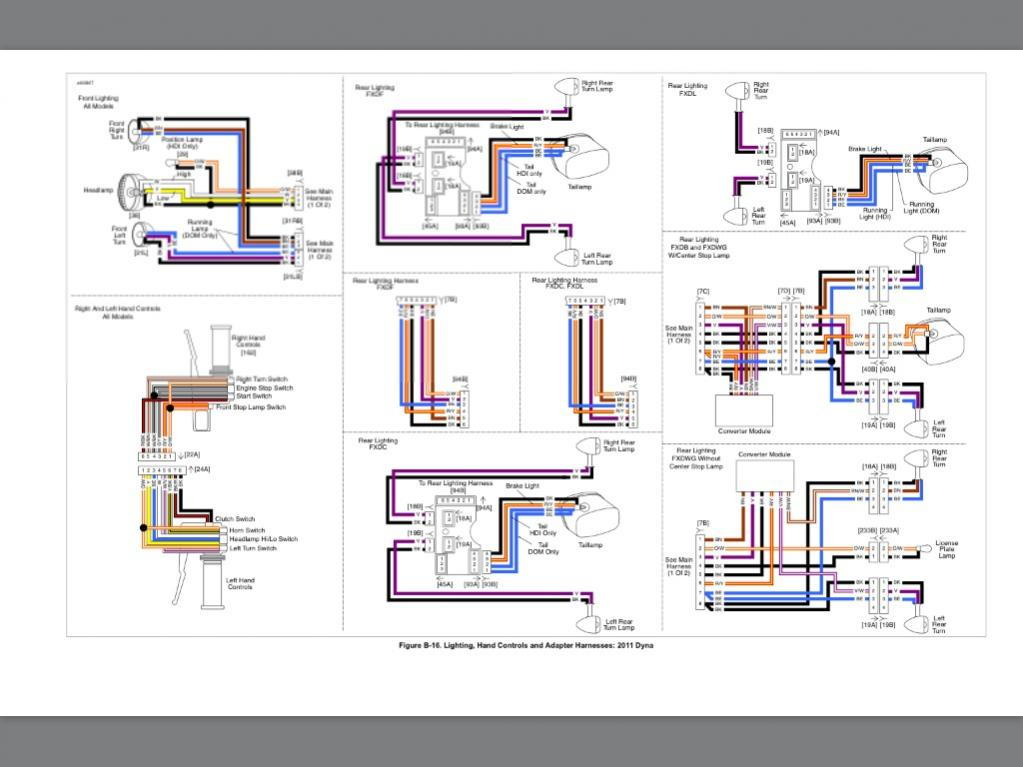 doc] ➤ diagram ignition switch wiring diagram 2000 harley davidson Harley Handlebar Wiring Diagram 97 softail wiring diagram schematic 1999 harley davidson fatboy fuse