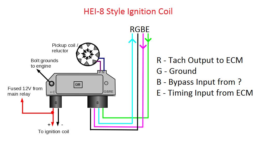 GM Hei External Coil Wiring Diagram GMC Wiring Diagram Schematic – External Coil Wiring Diagram
