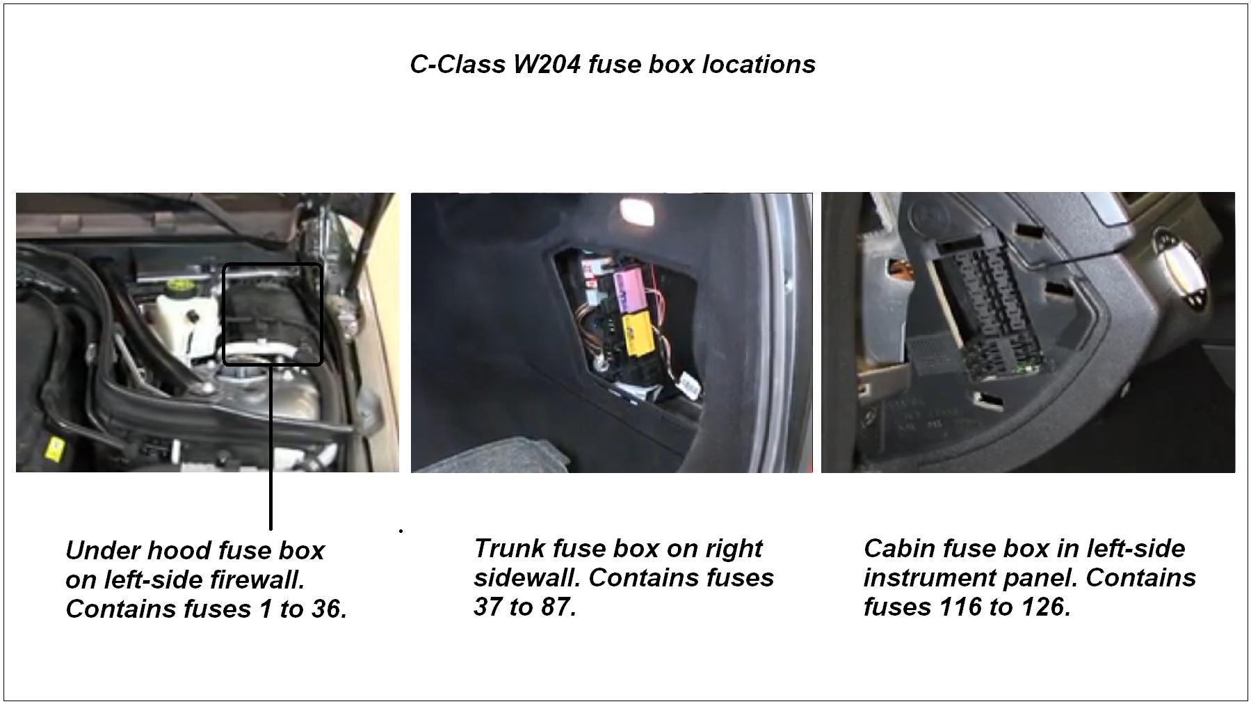 Mercedes-Benz C-Class W204 Fuse Diagrams And Commonly