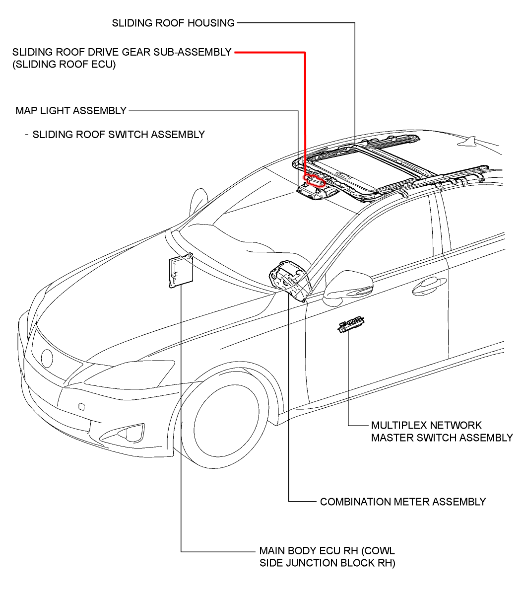 Lexus Gs300 Fuse Box Diagram