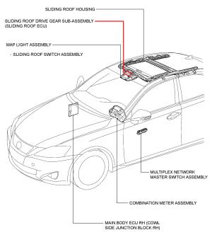 Lexus How to Replace Sunroof Moonroof Motor  Clublexus