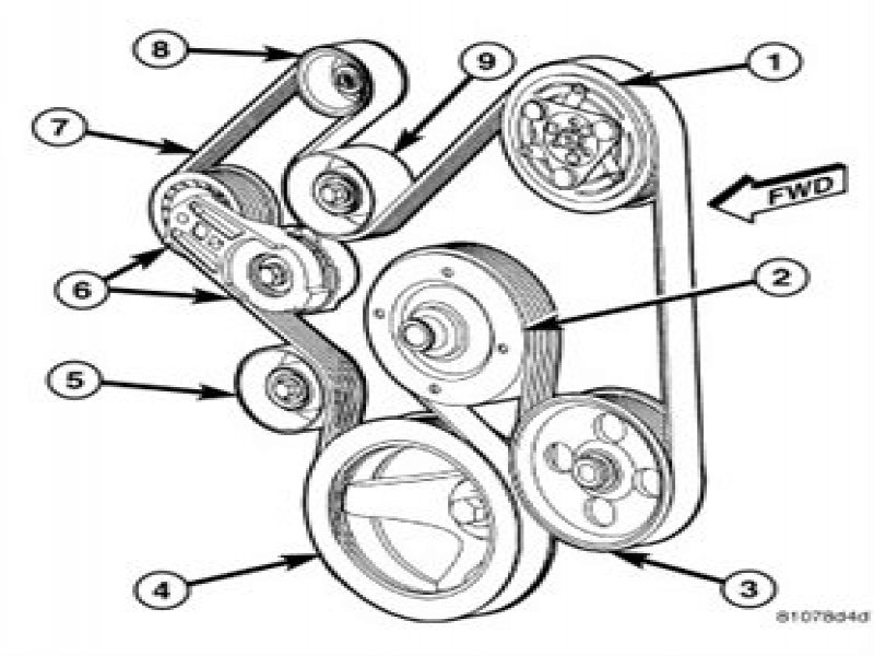 stratus engine belt 7 diagram 2002 2 dodge