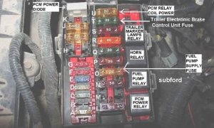 Ford F150 Why Won't Truck Start  FordTrucks